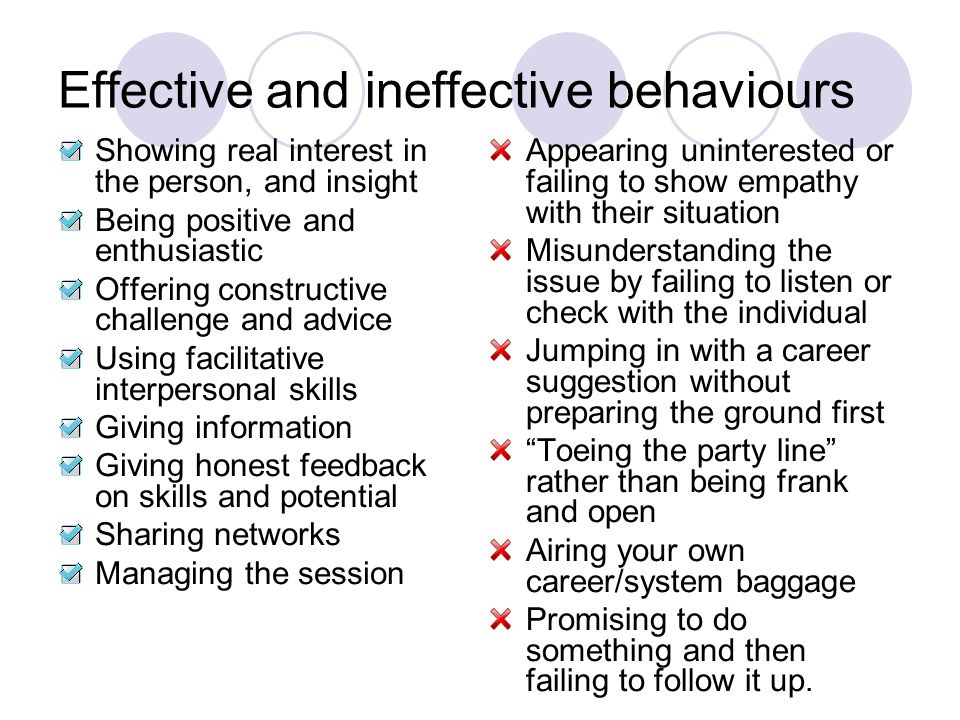 Effective and ineffective behaviours Showing real interest in the person, and insight Being positive and enthusiastic Offering constructive challenge and advice Using facilitative interpersonal skills Giving information Giving honest feedback on skills and potential Sharing networks Managing the session Appearing uninterested or failing to show empathy with their situation Misunderstanding the issue by failing to listen or check with the individual Jumping in with a career suggestion without preparing the ground first Toeing the party line rather than being frank and open Airing your own career/system baggage Promising to do something and then failing to follow it up.