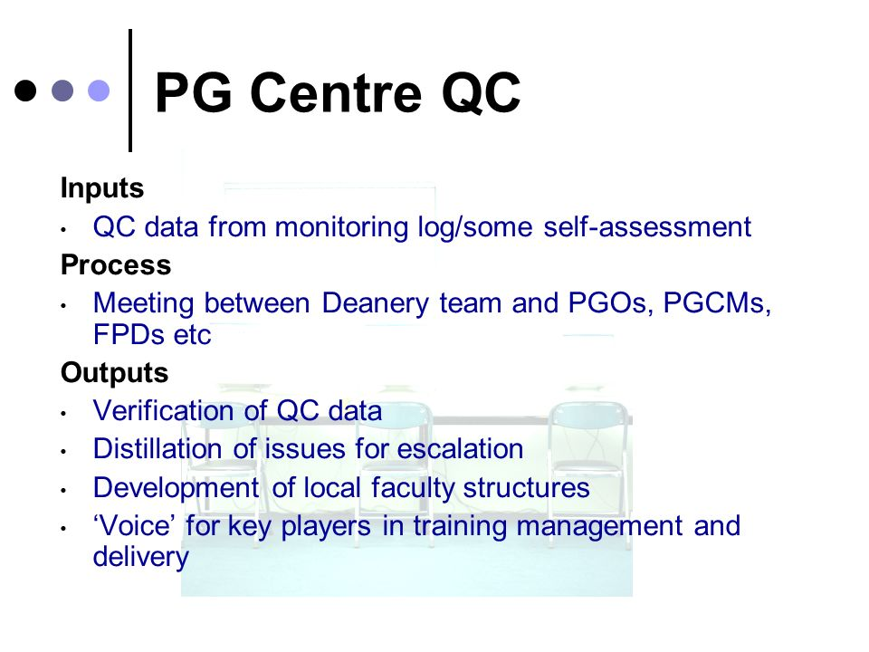 PG Centre QC Inputs QC data from monitoring log/some self-assessment Process Meeting between Deanery team and PGOs, PGCMs, FPDs etc Outputs Verification of QC data Distillation of issues for escalation Development of local faculty structures Voice for key players in training management and delivery