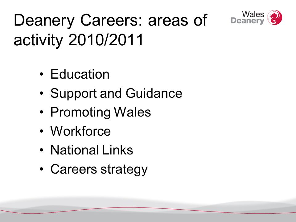 Deanery Careers: areas of activity 2010/2011 Education Support and Guidance Promoting Wales Workforce National Links Careers strategy