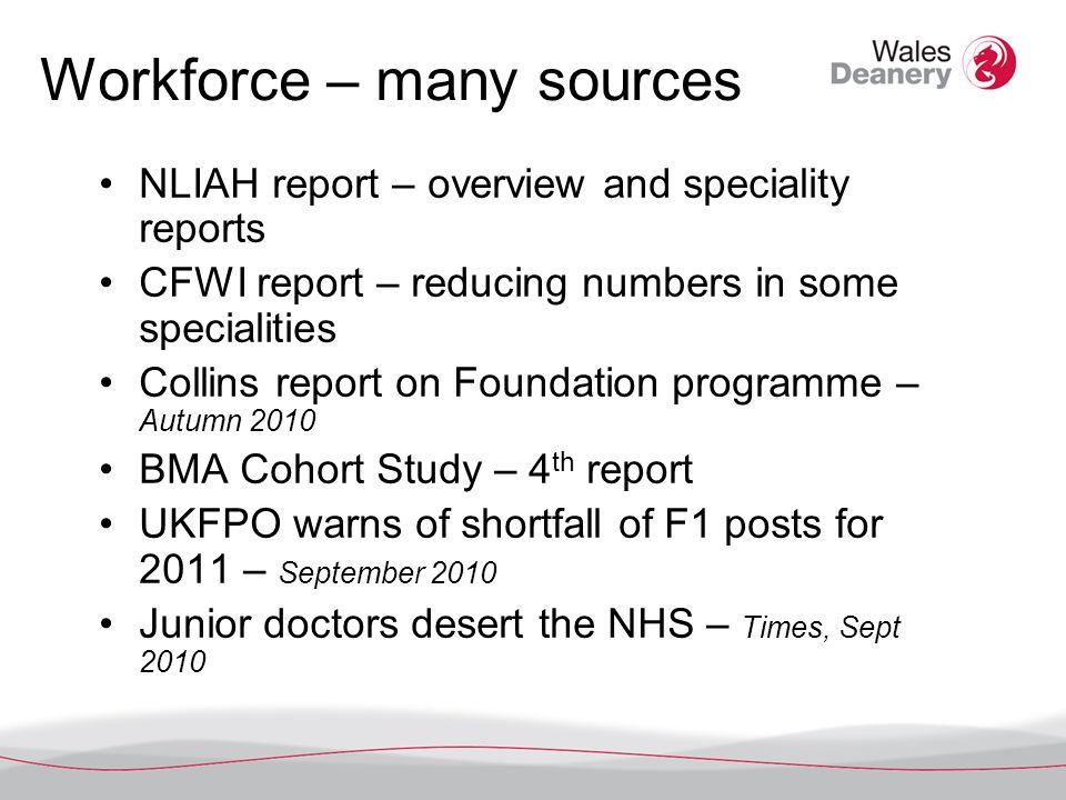 Vacancies leading to CCT - 2010