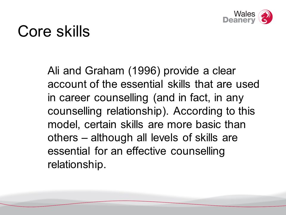 Core skills Ali and Graham (1996) provide a clear account of the essential skills that are used in career counselling (and in fact, in any counselling relationship).