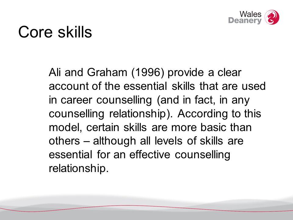 The Skills Pyramid Interpretative Skills Understanding Skills More Influence Strengthen Empathy Active Listening Skills Ali, L.