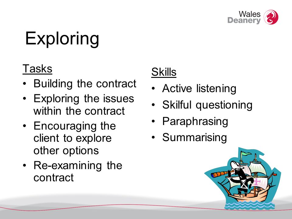 Exploring Tasks Building the contract Exploring the issues within the contract Encouraging the client to explore other options Re-examining the contract Skills Active listening Skilful questioning Paraphrasing Summarising