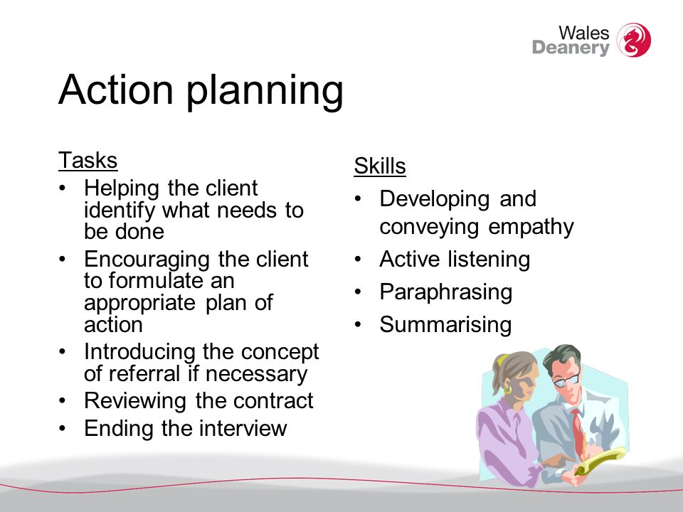 Action planning Tasks Helping the client identify what needs to be done Encouraging the client to formulate an appropriate plan of action Introducing the concept of referral if necessary Reviewing the contract Ending the interview Skills Developing and conveying empathy Active listening Paraphrasing Summarising