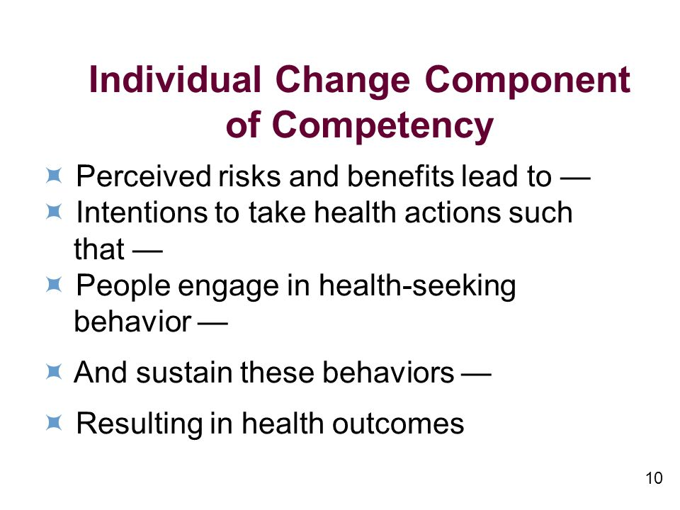 10 Individual Change Component of Competency Perceived risks and benefits lead to Intentions to take health actions such that People engage in health-seeking behavior And sustain these behaviors Resulting in health outcomes