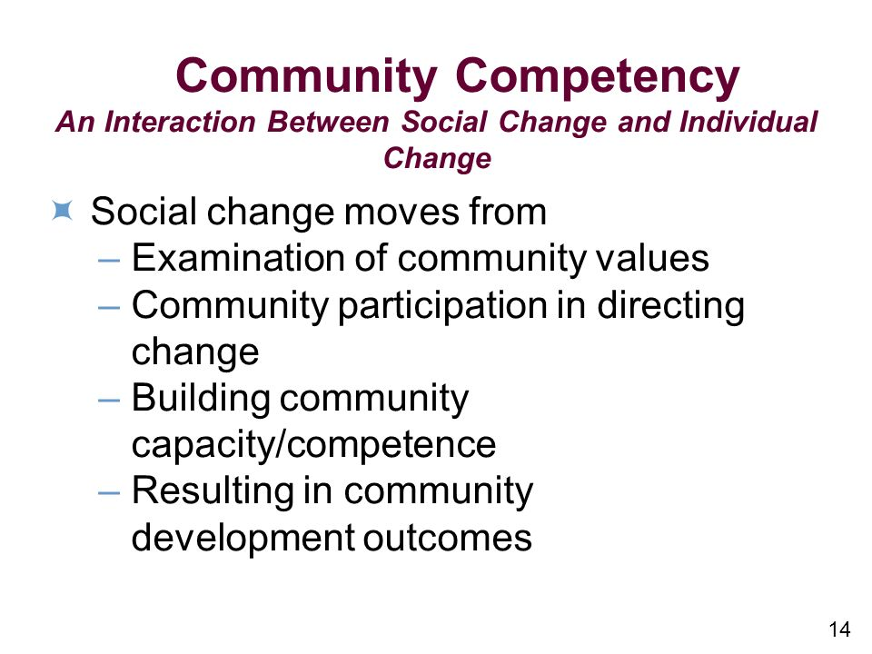 14 Community Competency An Interaction Between Social Change and Individual Change Social change moves from – Examination of community values – Community participation in directing change – Building community capacity/competence – Resulting in community development outcomes
