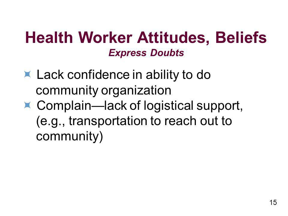 15 Health Worker Attitudes, Beliefs Express Doubts Lack confidence in ability to do community organization Complainlack of logistical support, (e.g., transportation to reach out to community)