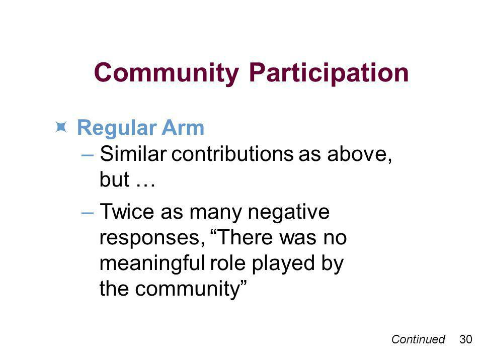 Community Participation Regular Arm –Similar contributions as above, but … –Twice as many negative responses, There was no meaningful role played by the community Continued 30