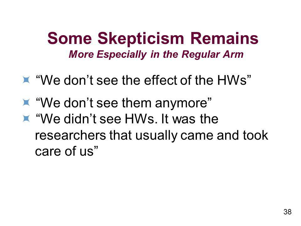 38 Some Skepticism Remains More Especially in the Regular Arm We dont see the effect of the HWs We dont see them anymore We didnt see HWs. It was the