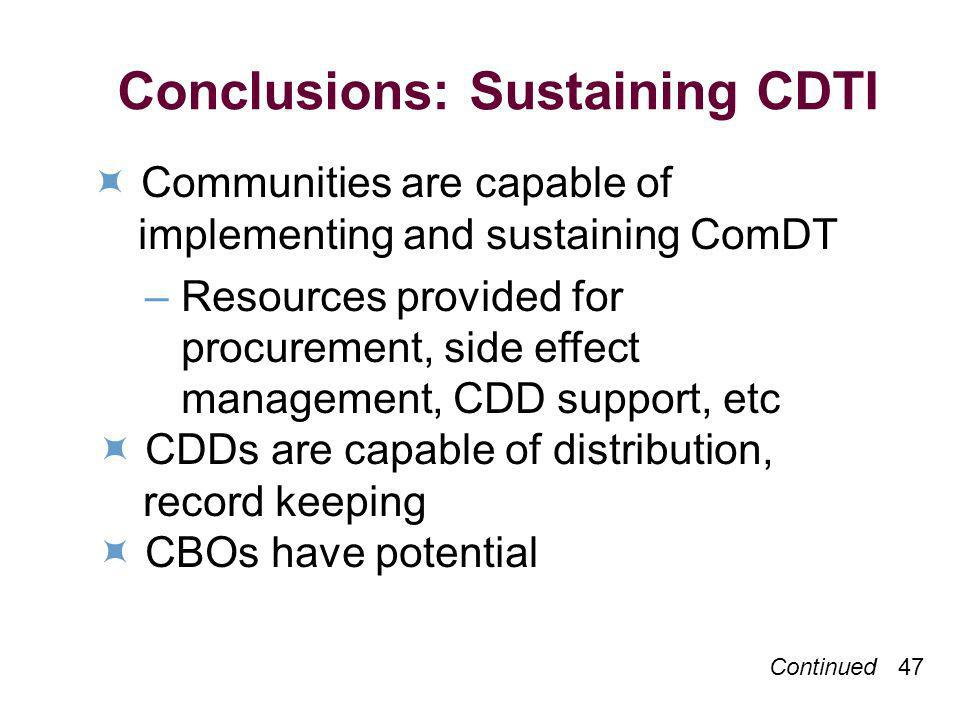 Conclusions: Sustaining CDTI Communities are capable of implementing and sustaining ComDT – Resources provided for procurement, side effect management