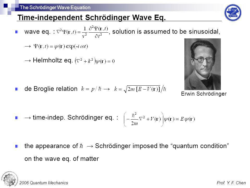 wave eq., solution is assumed to be sinusoidal, Helmholtz eq.