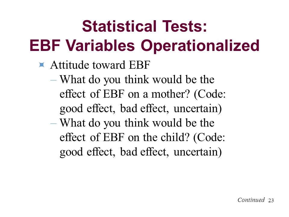 23 Attitude toward EBF – What do you think would be the effect of EBF on a mother.
