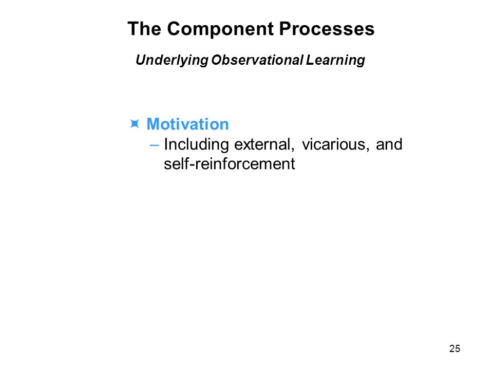 Motivation – Including external, vicarious, and self-reinforcement The Component Processes Underlying Observational Learning 25