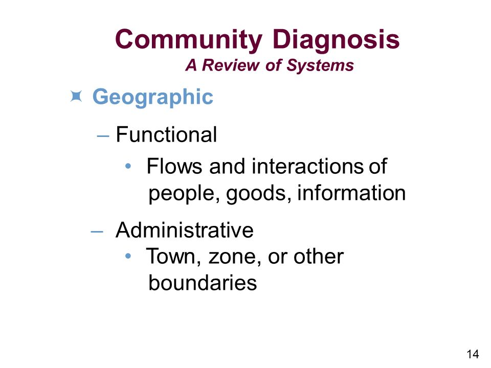 14 Community Diagnosis A Review of Systems Geographic –Functional Flows and interactions of people, goods, information –Administrative Town, zone, or other boundaries