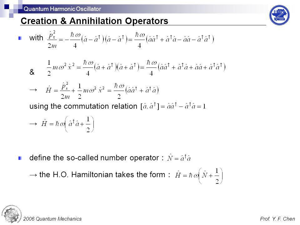 with & using the commutation relation define the so-called number operator the H.O. Hamiltonian takes the form 2006 Quantum MechanicsProf. Y. F. Chen