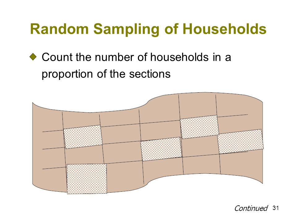 31 Random Sampling of Households Count the number of households in a proportion of the sections