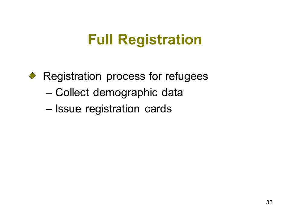 33 Full Registration Registration process for refugees – Collect demographic data – Issue registration cards