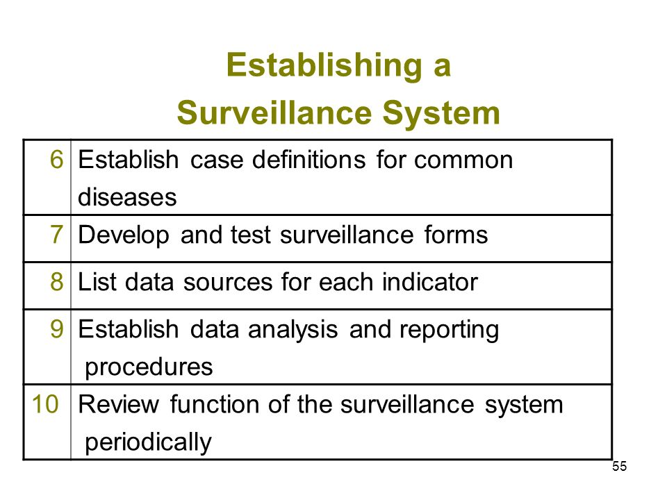 55 Establishing a Surveillance System 6Establish case definitions for common diseases 7Develop and test surveillance forms 8List data sources for each