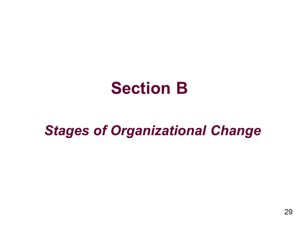 29 Section B Stages of Organizational Change