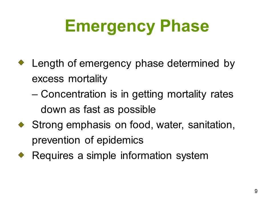 9 Emergency Phase Length of emergency phase determined by excess mortality – Concentration is in getting mortality rates down as fast as possible Strong emphasis on food, water, sanitation, prevention of epidemics Requires a simple information system