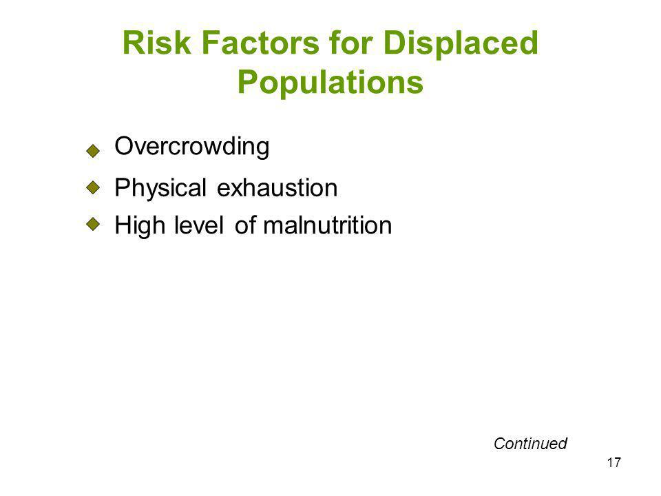 17 Risk Factors for Displaced Populations Overcrowding Physical exhaustion High level of malnutrition Continued
