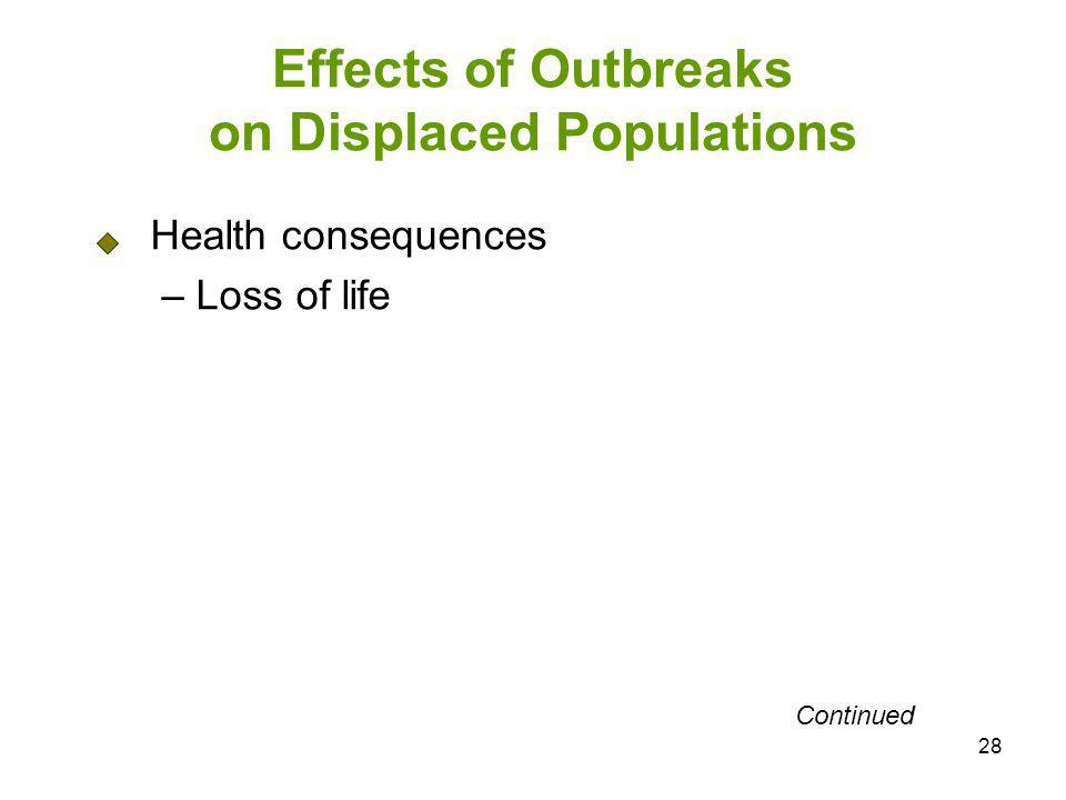 28 Effects of Outbreaks on Displaced Populations Health consequences – Loss of life Continued