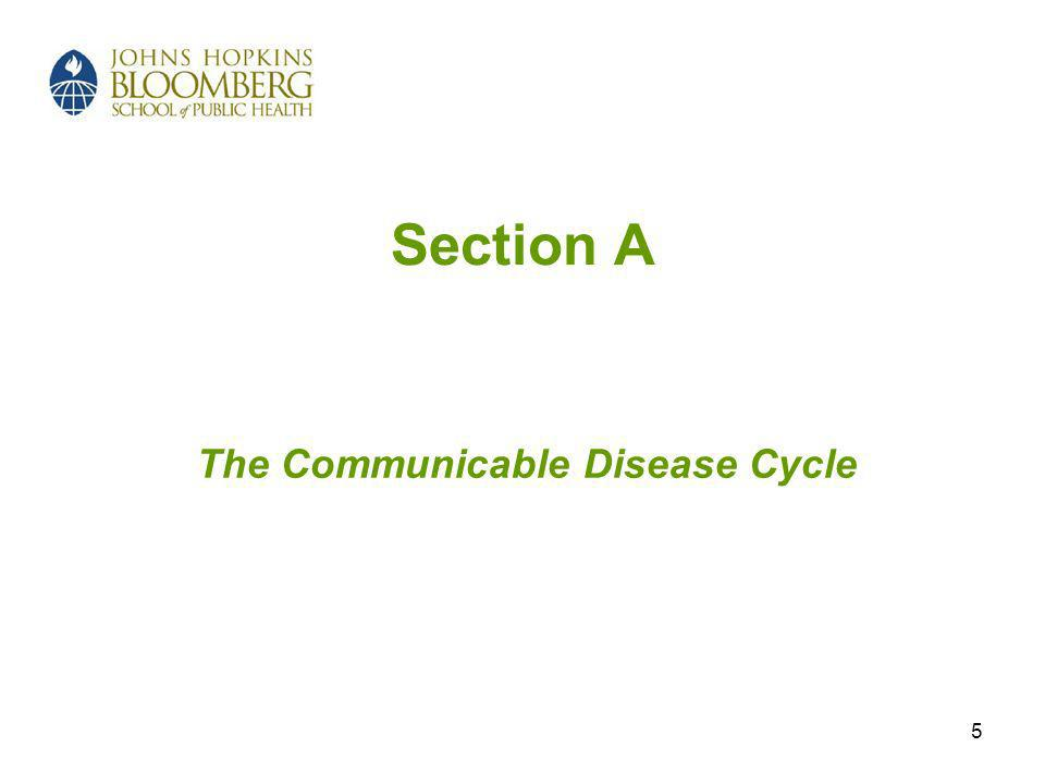 5 Section A The Communicable Disease Cycle