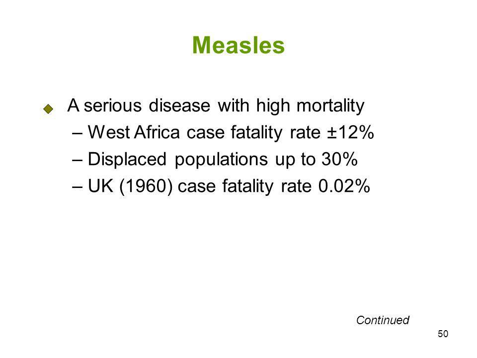 50 Measles A serious disease with high mortality – West Africa case fatality rate ±12% – Displaced populations up to 30% – UK (1960) case fatality rat