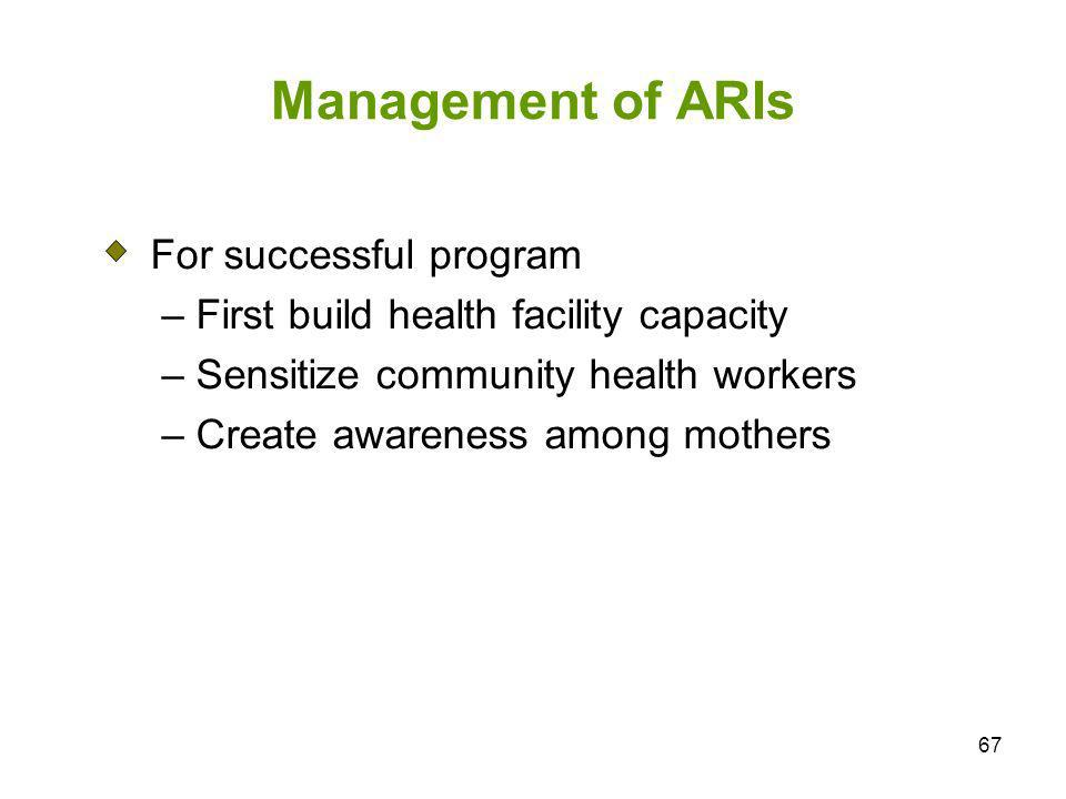 67 Management of ARIs For successful program – First build health facility capacity – Sensitize community health workers – Create awareness among moth