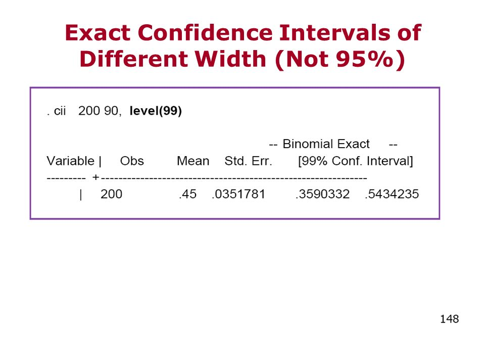 Exact Confidence Intervals of Different Width (Not 95%)