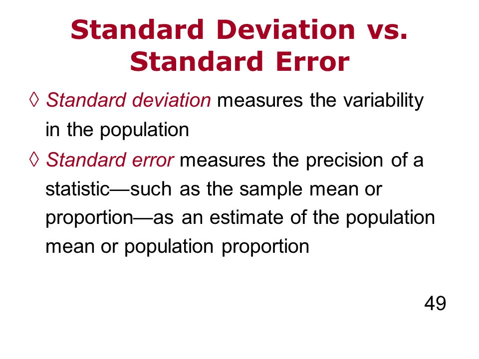 Standard Deviation vs.