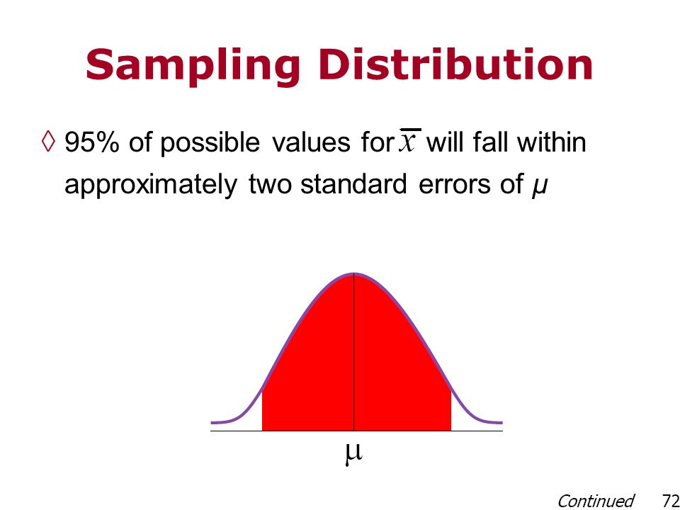 Sampling Distribution 95% of possible values for will fall within approximately two standard errors of µ