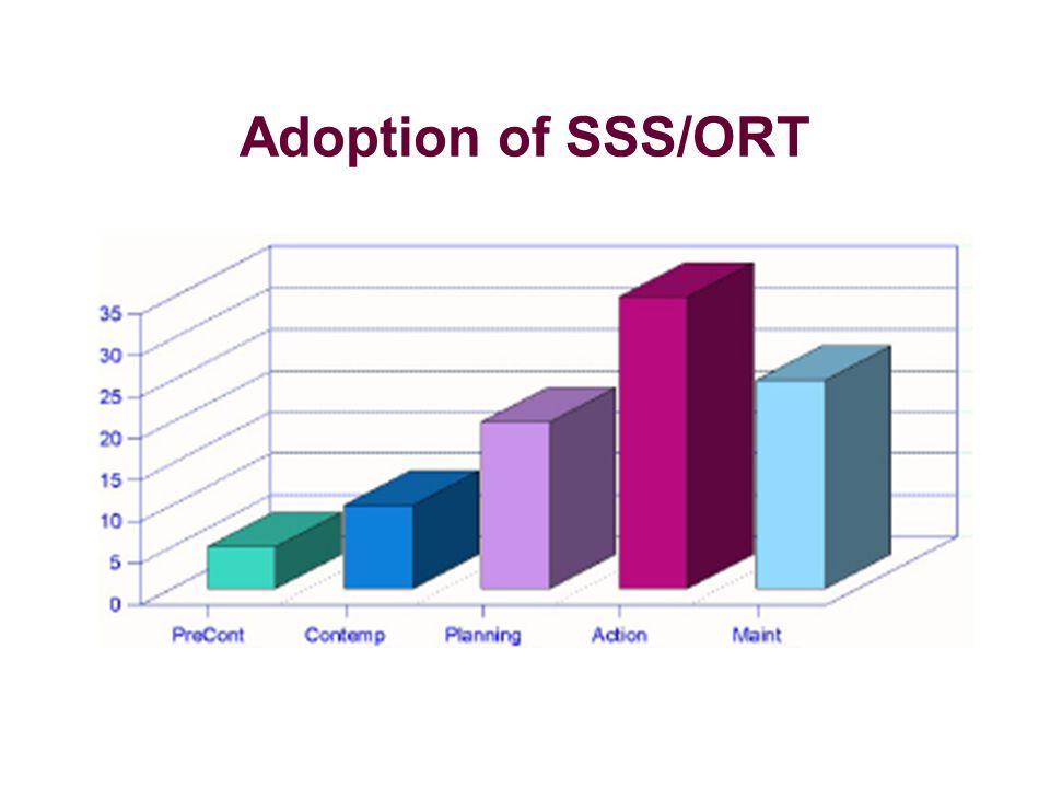 Adoption of SSS/ORT