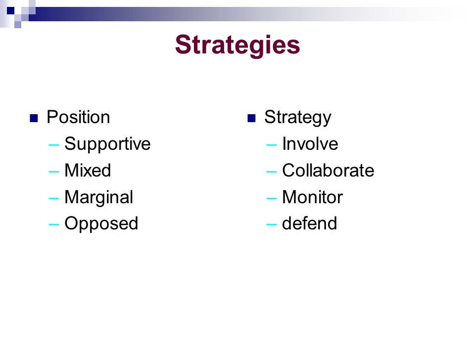 Strategies Position – Supportive – Mixed – Marginal – Opposed Strategy – Involve – Collaborate – Monitor – defend