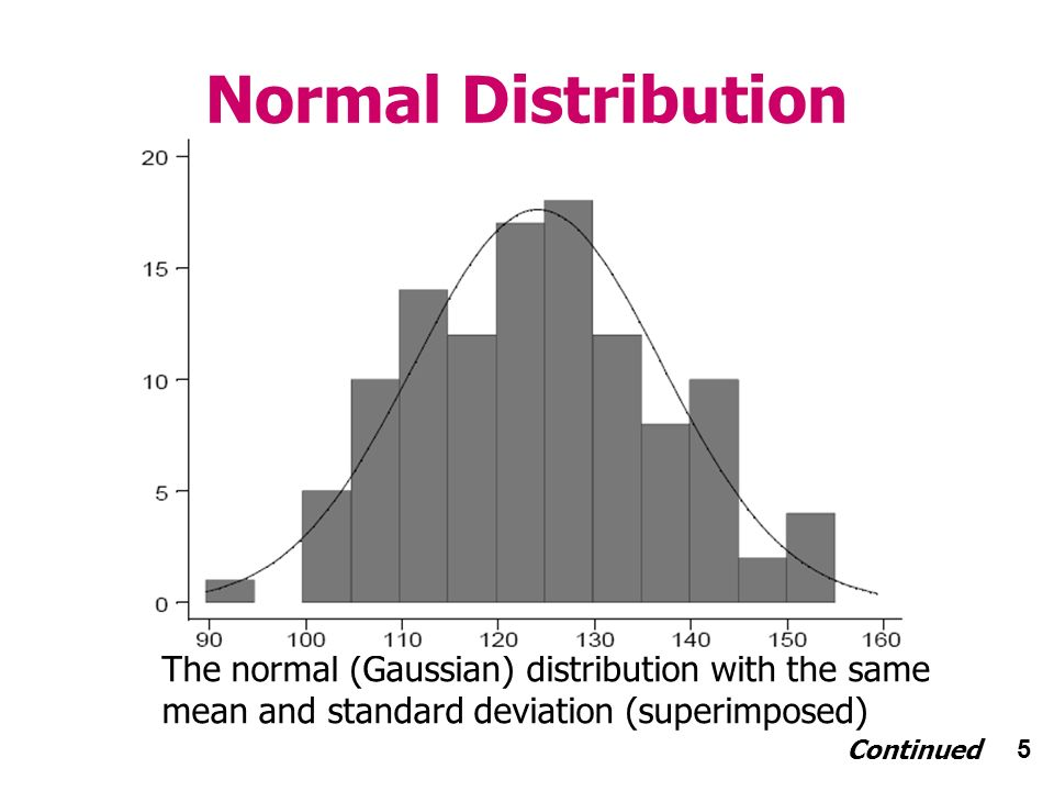 96 Population versus Sample The population of interest could be...