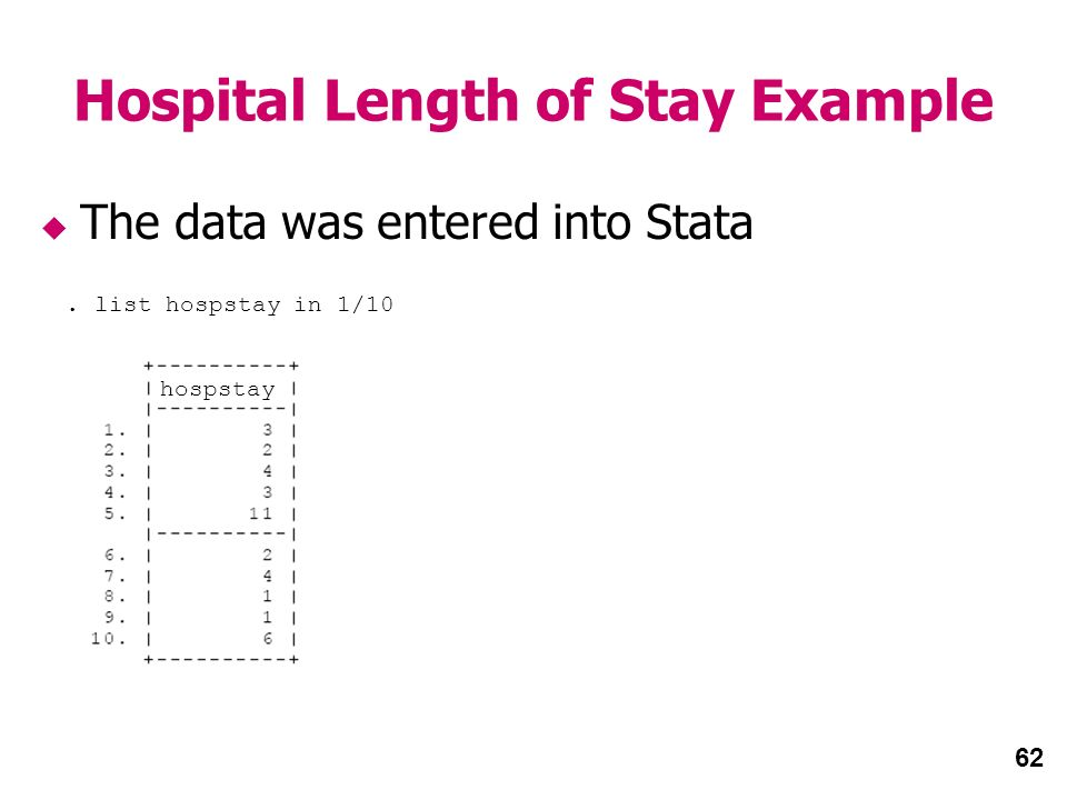 62 Hospital Length of Stay Example The data was entered into Stata. list hospstay in 1/10 hospstay