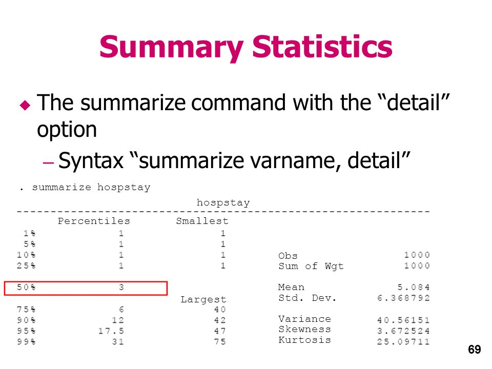 69 Summary Statistics The summarize command with the detail option – Syntax summarize varname, detail.