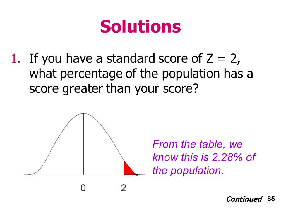85 Solutions 1.If you have a standard score of Z = 2, what percentage of the population has a score greater than your score.