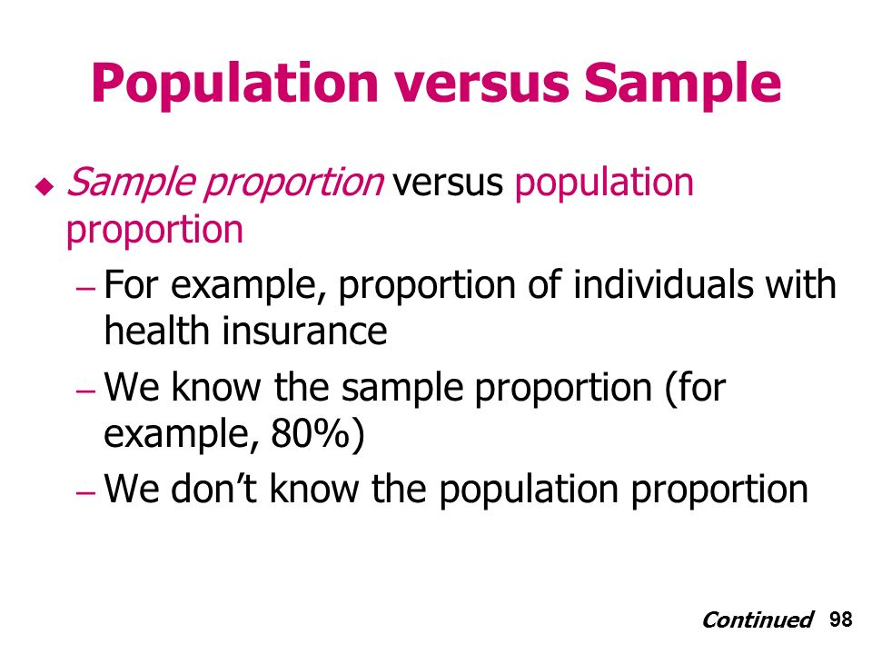 98 Population versus Sample Sample proportion versus population proportion – For example, proportion of individuals with health insurance – We know the sample proportion (for example, 80%) – We dont know the population proportion Continued