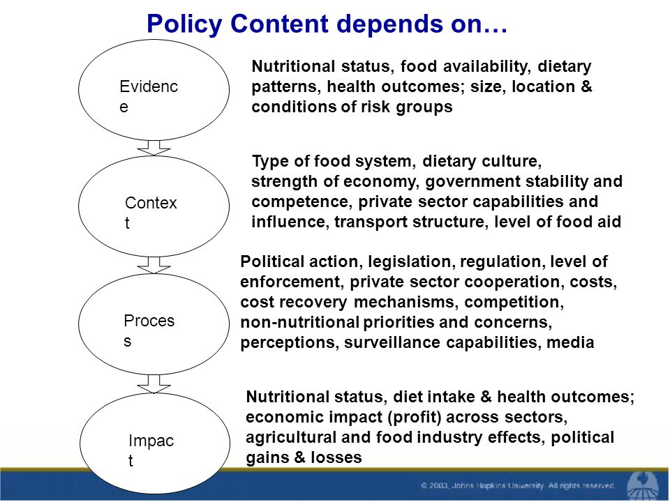 Policy Content depends on… Evidenc e Nutritional status, food availability, dietary patterns, health outcomes; size, location & conditions of risk groups Contex t Type of food system, dietary culture, strength of economy, government stability and competence, private sector capabilities and influence, transport structure, level of food aid Proces s Political action, legislation, regulation, level of enforcement, private sector cooperation, costs, cost recovery mechanisms, competition, non-nutritional priorities and concerns, perceptions, surveillance capabilities, media Impac t Nutritional status, diet intake & health outcomes; economic impact (profit) across sectors, agricultural and food industry effects, political gains & losses