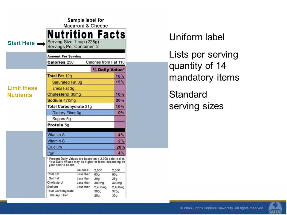 Uniform label Lists per serving quantity of 14 mandatory items Standard serving sizes Sample label for Macaroni & Cheese Start Here Check Calories Limit these Nutrients Get Enough of these Nutrients Quick Guide To % DV 5% or less is Low 20% or more is High Footnote