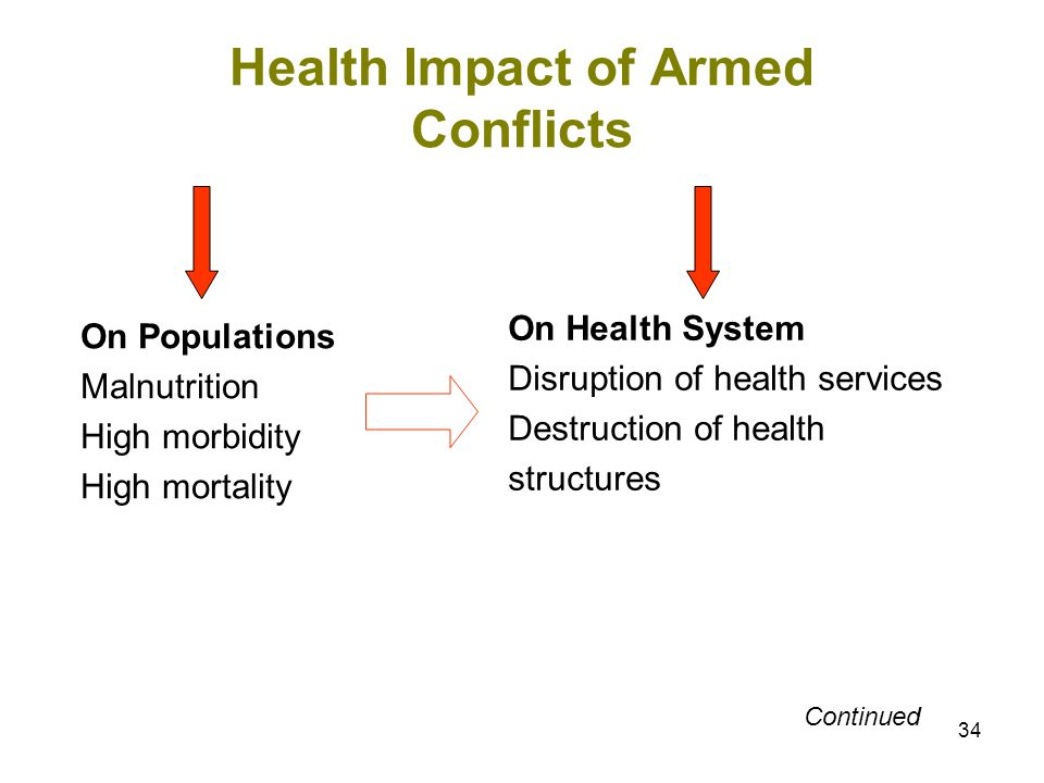 34 Health Impact of Armed Conflicts On Populations Malnutrition High morbidity High mortality Continued On Health System Disruption of health services
