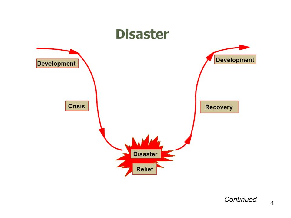 5 Disaster A disaster is a disruption in the normal pattern of life generating...