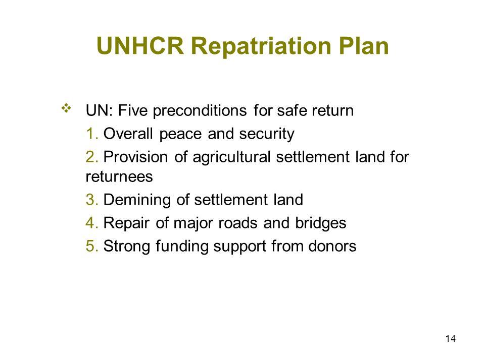 14 UNHCR Repatriation Plan UN: Five preconditions for safe return 1.