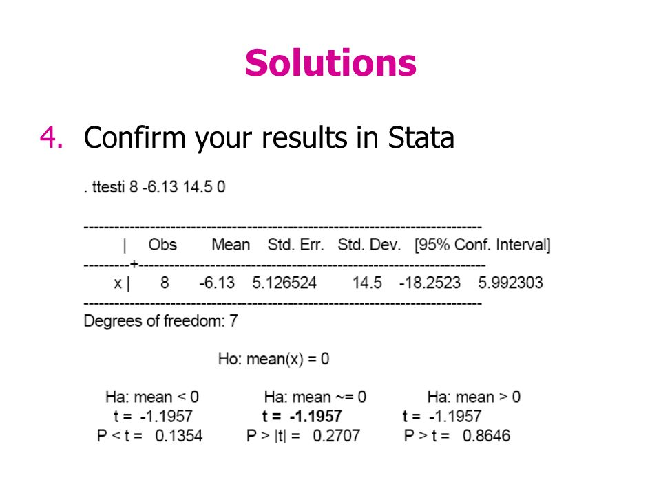 Solutions 4.Confirm your results in Stata