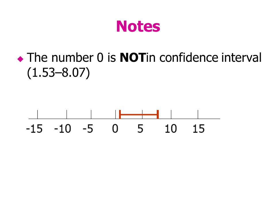 Notes The number 0 is NOTin confidence interval (1.53–8.07)