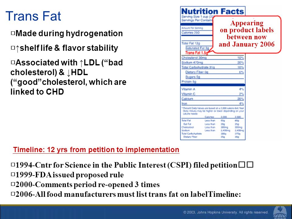 Trans Fat Made during hydrogenation shelf life & flavor stability Associated with LDL (bad cholesterol) & HDL (goodcholesterol, which are linked to CH