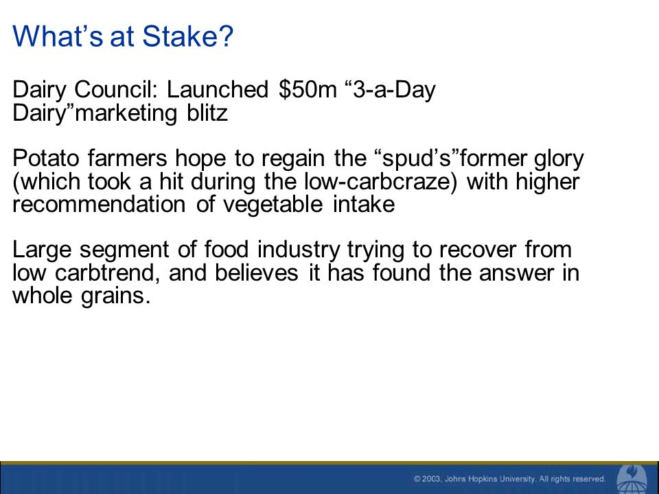 Whats at Stake? Dairy Council: Launched $50m 3-a-Day Dairymarketing blitz Potato farmers hope to regain the spudsformer glory (which took a hit during