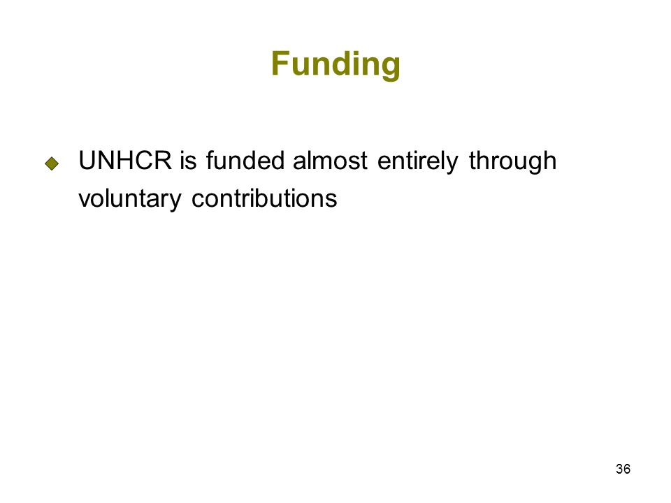 36 Funding UNHCR is funded almost entirely through voluntary contributions