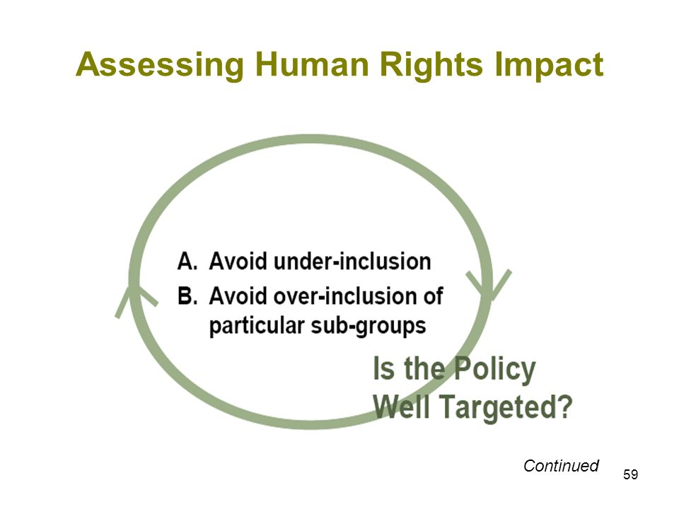 59 Assessing Human Rights Impact Continued